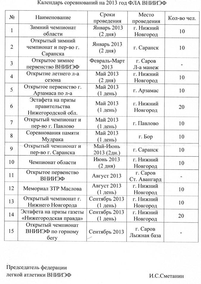 Тагилатлетикс календарь соревнований
